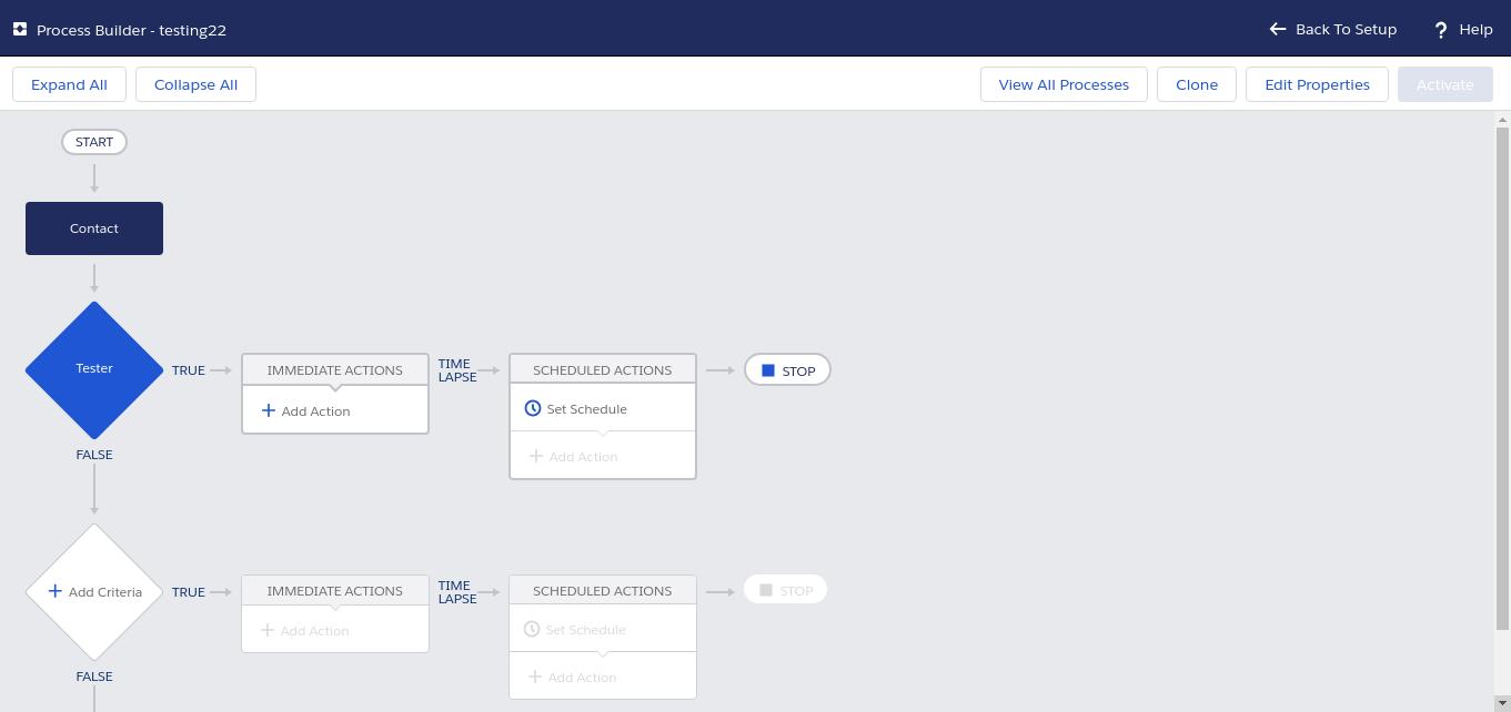 Process Builder in Salesforce - MicroPyramid