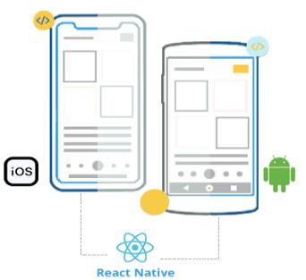 Best cross platform framework for Mobile App Development